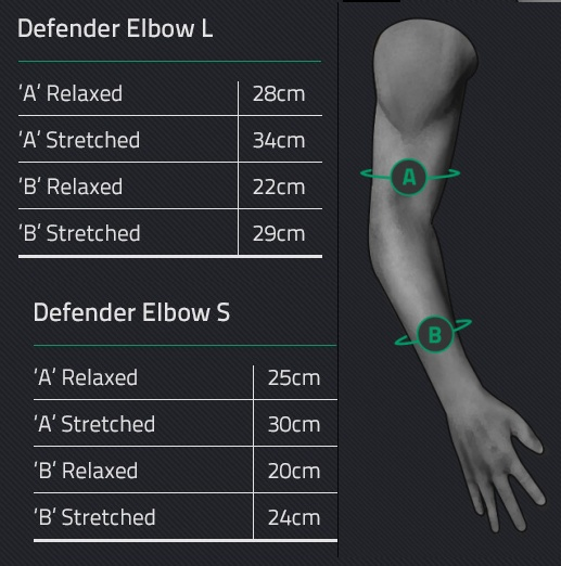 Defender Elbow