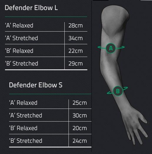 Defender Elbow